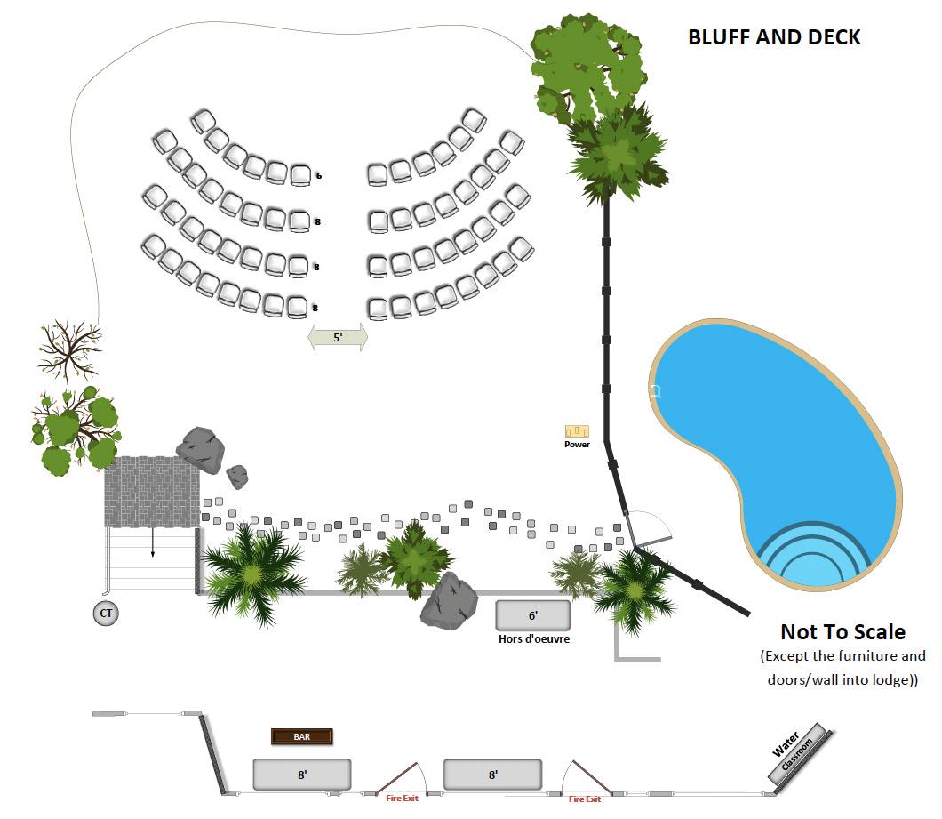bluff diagram for weddings